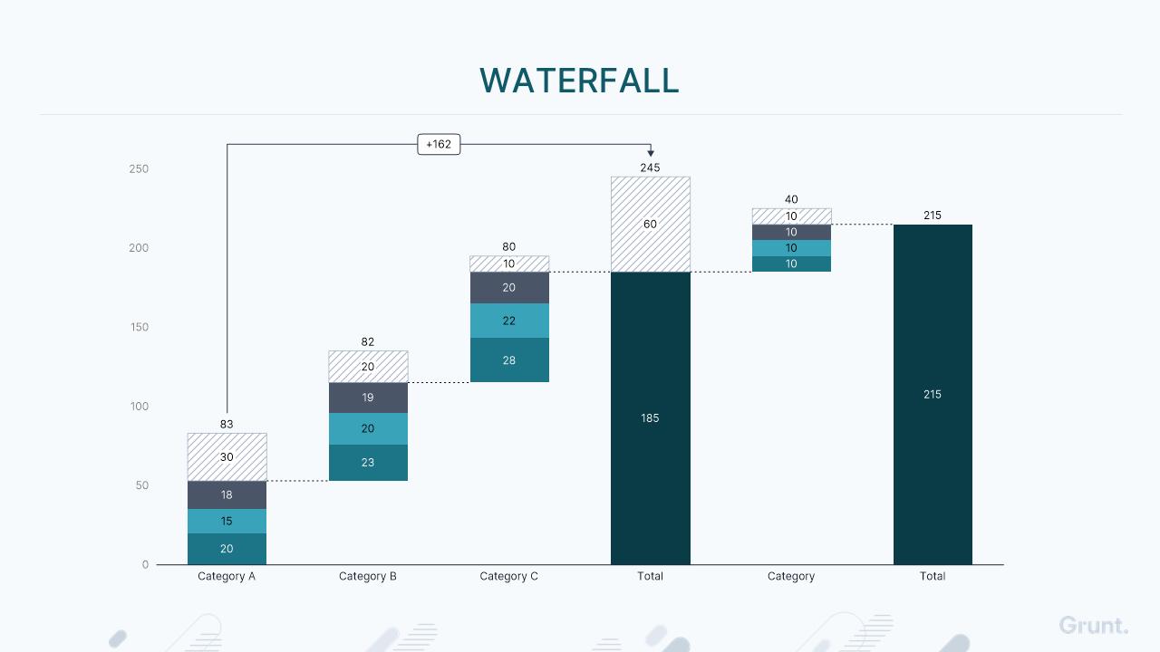 Waterfall basics