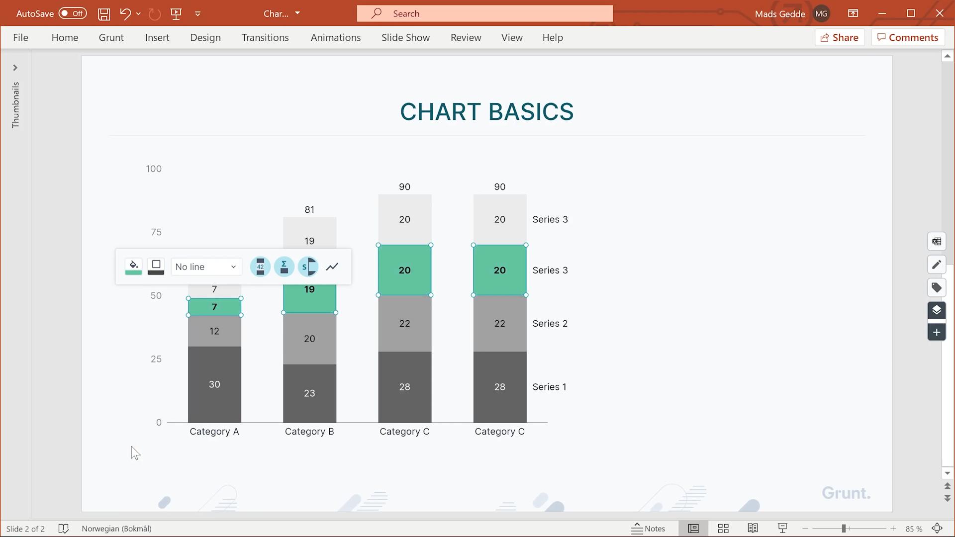 Chart basics